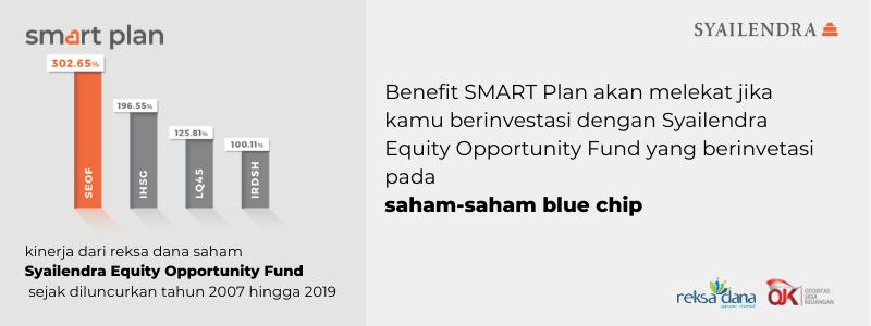 Syailendra Equity Opportunity Fund reksa dana saham Syailendra Capital