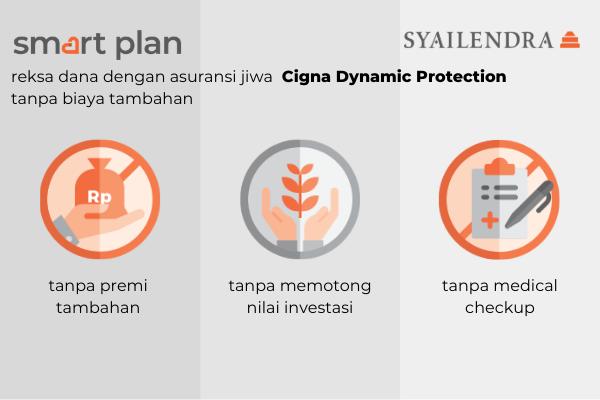 smart plan tanpa premi tambahan