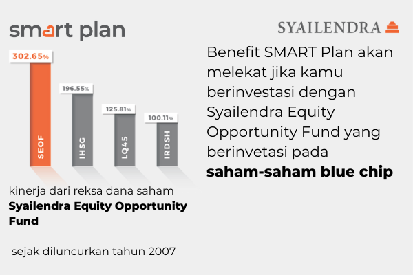 reksa dana saham syailendra equity opportunity fund